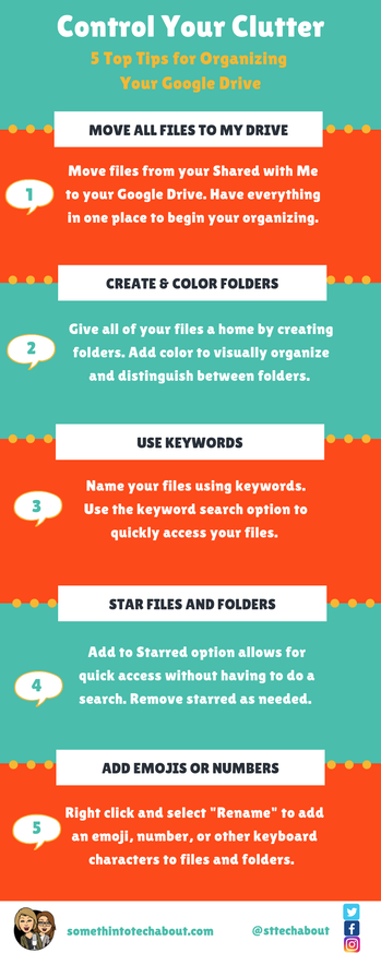 Infographic top 5 organizing Google Drive